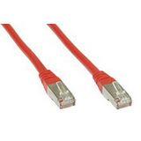 (€1,63*/1m) 3.00m InLine Cat. 6 Patchkabel S/FTP PiMF RJ45 Stecker auf RJ45 Stecker Rot Kupfer / PVC